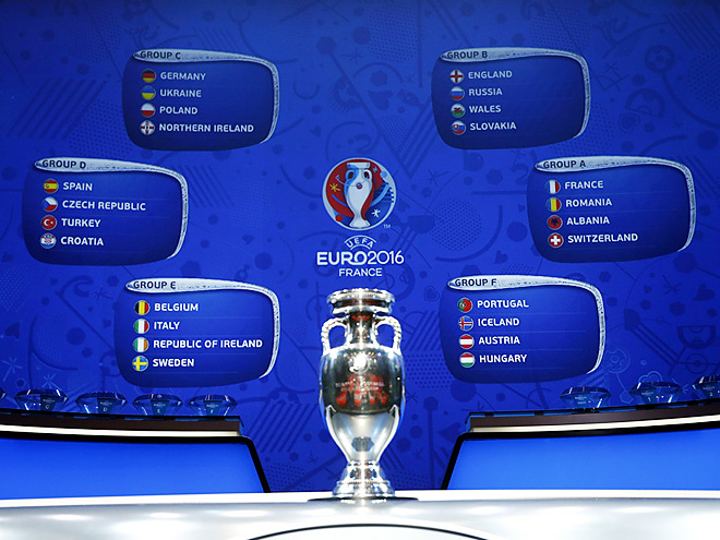 Анализ жеребьёвки Евро-2016