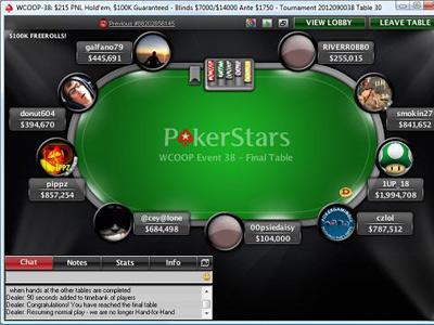 PokerStars выпустил видеоверсию финального стола WCOOP-38