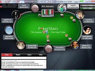 Пять лучших приёмов онлайн-покера. Часть 2