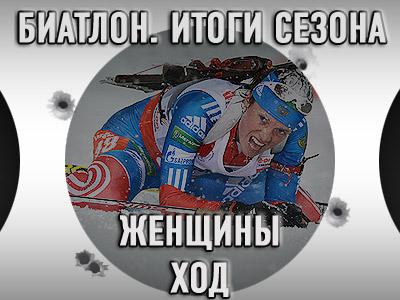 Скоростные показатели женской биатлонной сборной
