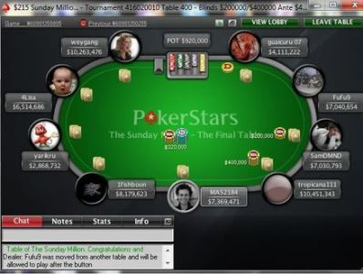 Sunday Million. 17th of April