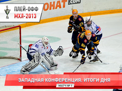 Итоги игрового дня Кубка Харламова