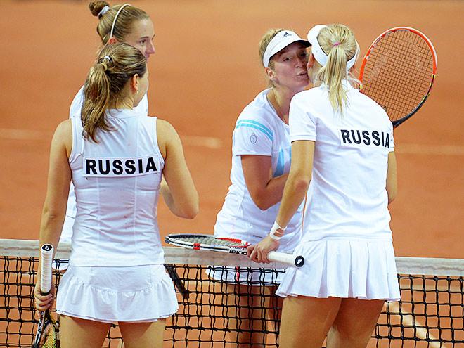 Россия в Мировой группе