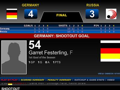 Канадские разборки в Германии