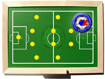 Символическая сборная 43-го тура Премьер-Лиги
