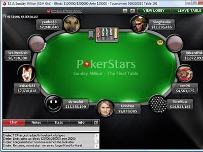 Итоги воскресных турниров на PokerStars