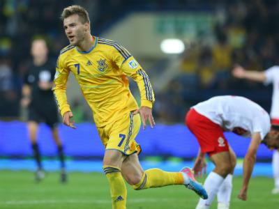 Ярмоленко и Федецкий о матче Украина - Польша