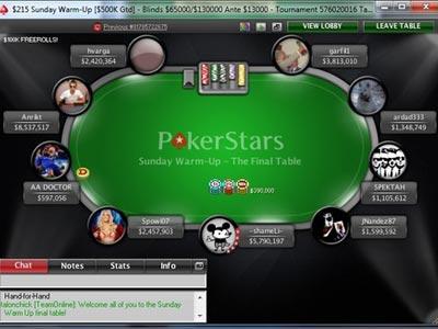 Белорусский прорыв на PokerStars