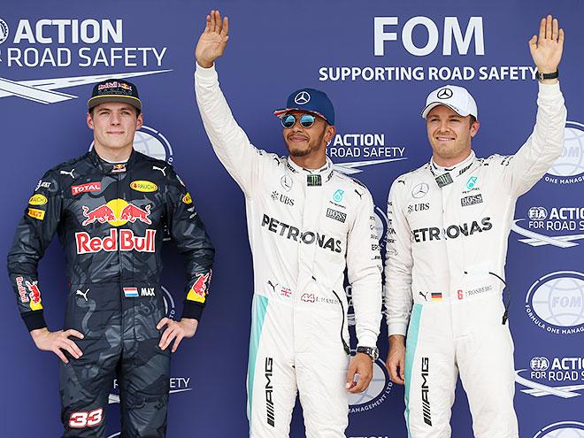 Анализ стартовой решётки Гран-при Великобритании Формулы-1