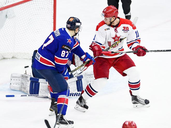 Итоги игрового дня КХЛ 25.01.2016