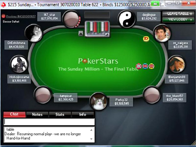 Sunday Million, 25th of April