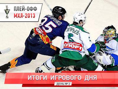 Итоги второго дня плей-офф МХЛ