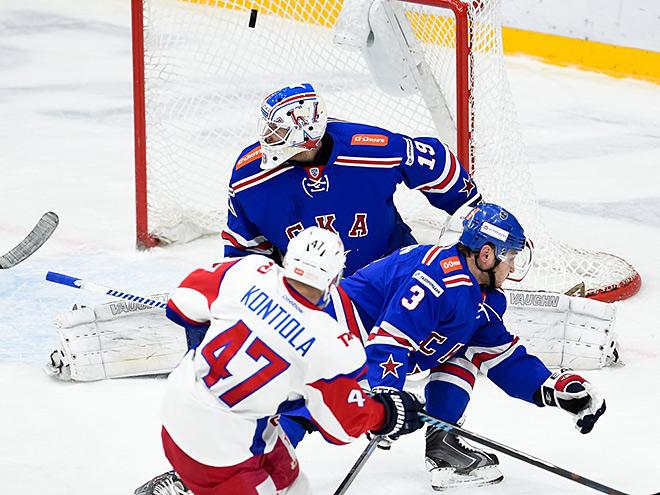 КХЛ. Регулярный чемпионат. СКА – «Локомотив» - 0:3