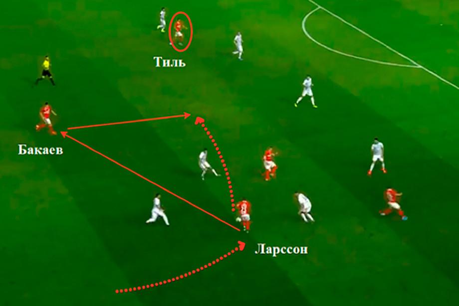 Кононов поставил Бакаева на левый фланг, тактика