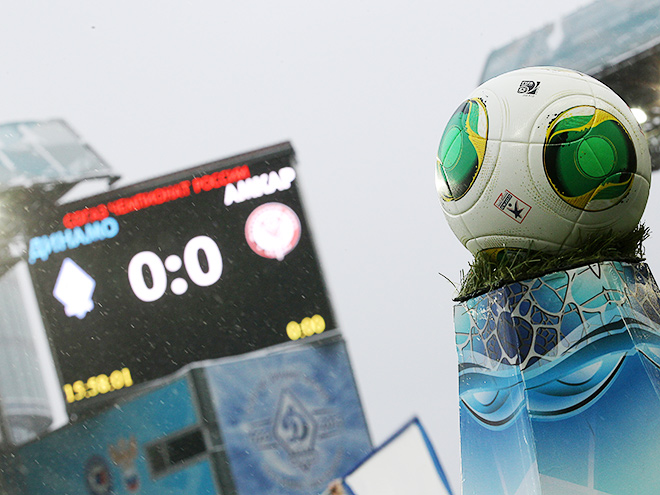 Статистика РФПЛ в сравнении с топ-лигами Европы