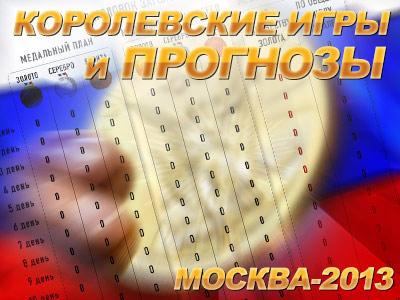 Лёгкая атлетика. Чемпионат мира - 2013. Итоги