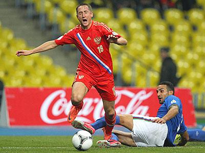 Отчет о матче Россия – Азербайджан