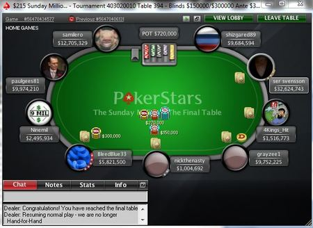 Sunday Million. 23th of January