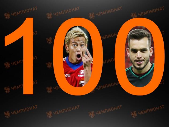 100 лучших легионеров чемпионата России. Места с 40-го по 31-е