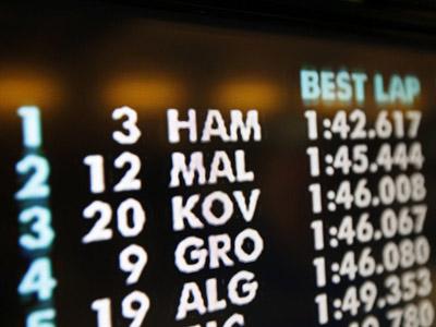 Хронометр: Гран-при Абу-Даби