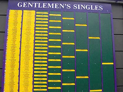 Календарь турниров. Апрель-2010