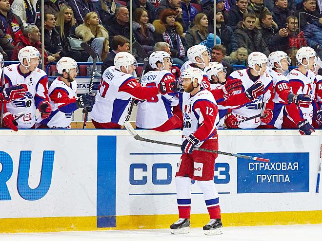 Превью игрового дня КХЛ. 17.11.2015