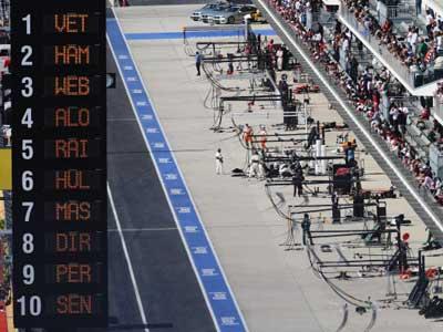 Итоги Гран-при США-2012: статистика