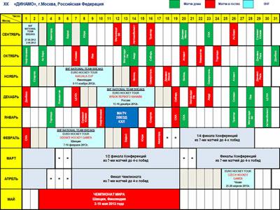 Гримасы календаря, ожидаемые победы «Слована» и «Ак Барса»