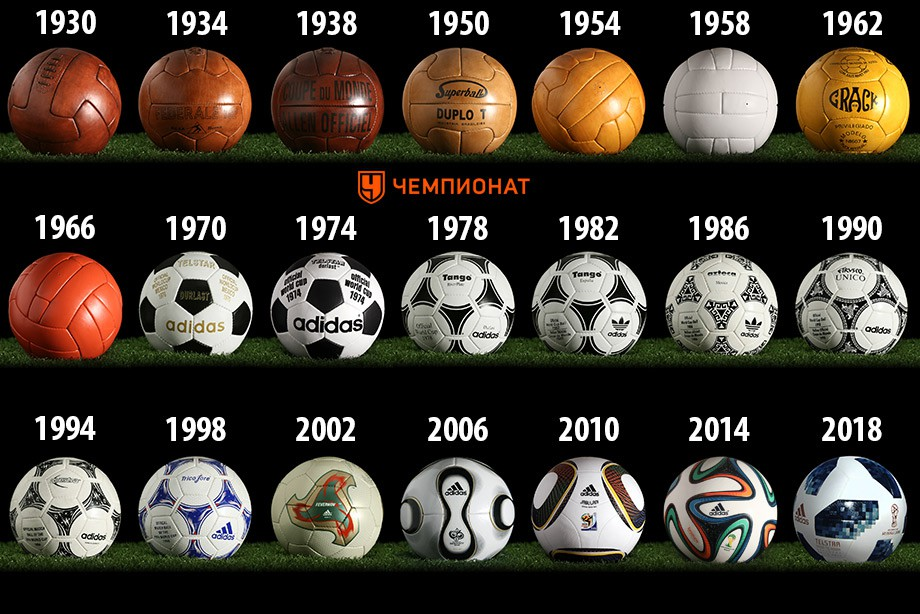 Мяч круглый, поле ровное. А побеждает тот, у кого крепче сила духа (лучшие страницы из истории мирового футбола)