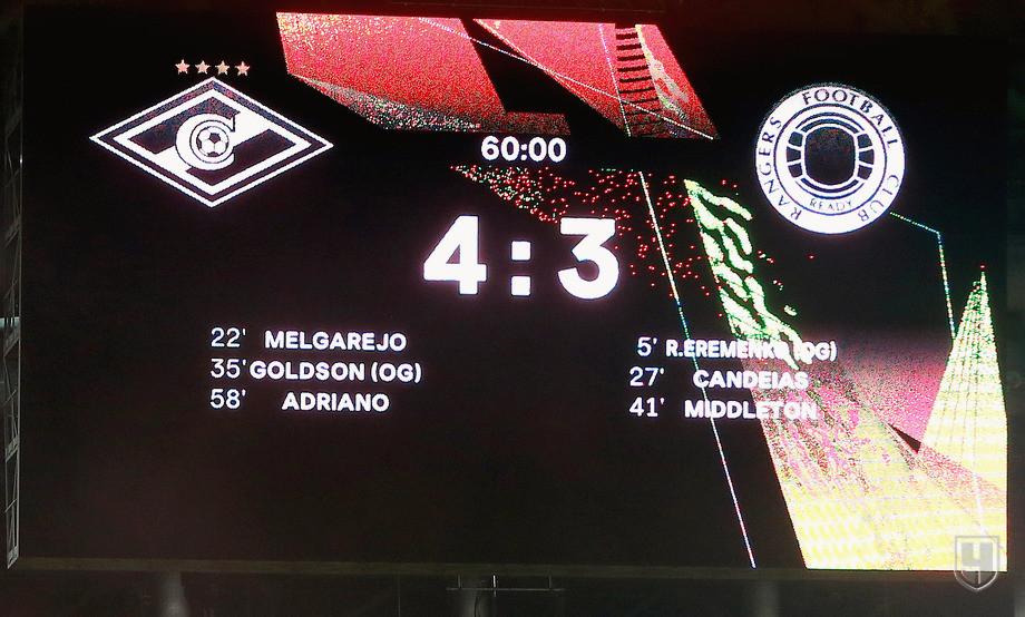 Итоговый счёт в матче «Спартак» — «Рейнджерс»