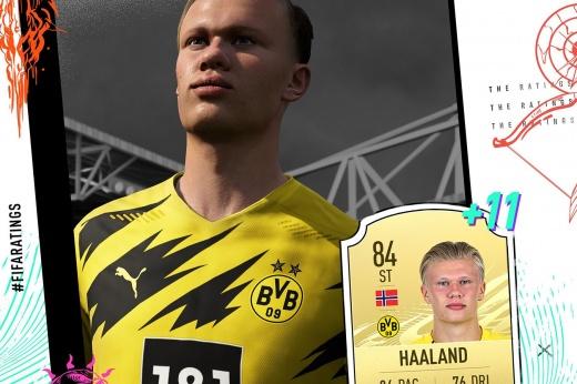 Лучшие молодые игроки FIFA 22