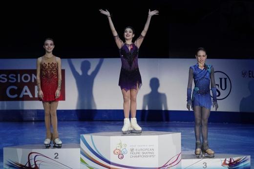 Японка Кихира признана лучшей фигуристкой мира, Щербакова — третья, Загитова — восьмая