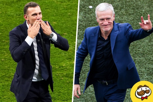 Тест. Какой ты тренер на Евро-2020?