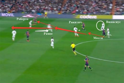 Тренеры «Барселоны» и «Реала» наступили на старые грабли. Солари ошибся сильнее