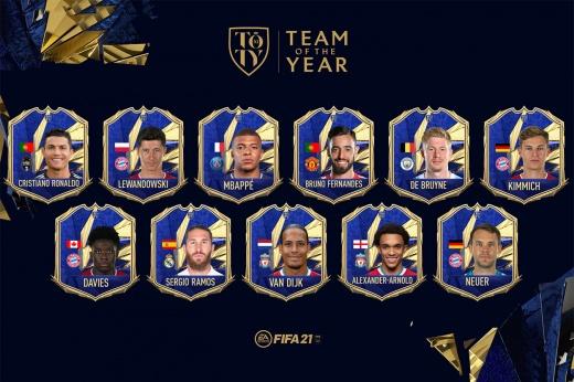 Команда года FIFA 21: Весь состав