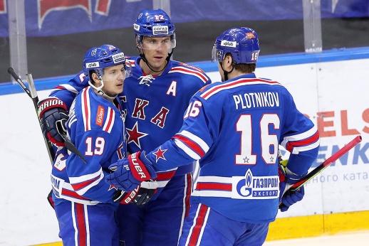 Рейтинг нападающих КХЛ. СКА и «Магнитка» должны рвать любую оборону