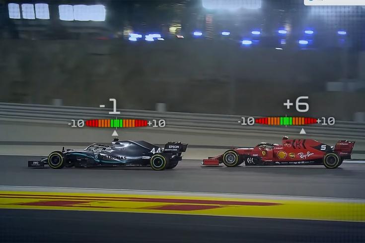 В Формуле-1 в сезоне-2020 появится новая графика