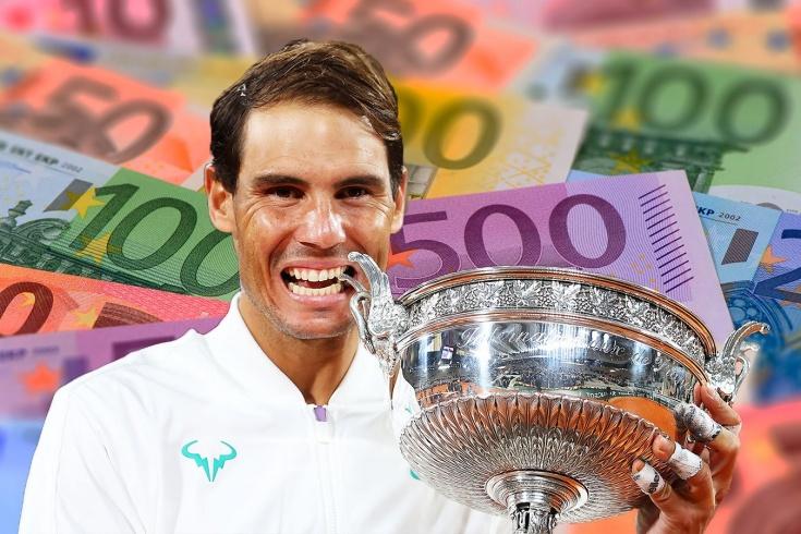 «Ролан Гаррос» — 2021: расклад призовых, чемпионам урезали больше всех, участники 1-го круга получат по € 60 тыс