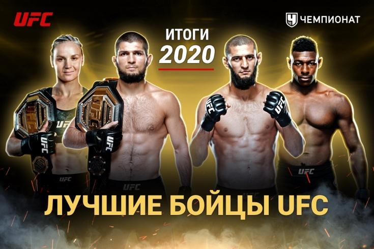 Итоги 2020 года в UFC. Рейтинг бойцов UFC от читателей «Чемпионата»