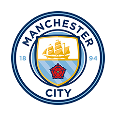 «Манчестер Сити» — «Лидс», 10 апреля 2021 года, прогноз и ставка на матч АПЛ, где смотреть онлайн, прямой эфир