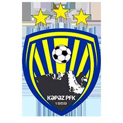 Кяпаз
