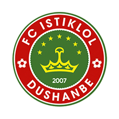 «Истиклол» — «Хатлон», 19 апреля, прогноз на матч чемпионата Таджикистана