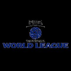 Мировая лига (м)