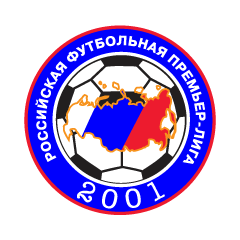 Россия - Переходные матчи